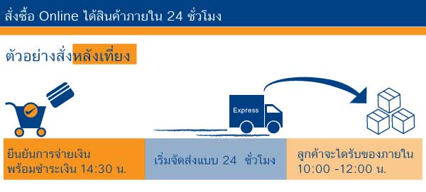 Smartcost Delivery